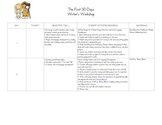 Benchmark Literacy First 30 Days of Writer's Workshop Lesson Plans