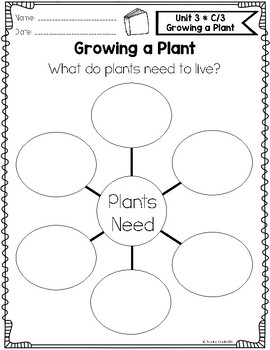 original-3303143-3  St Grade Writing Prompts Worksheets on when grow up, printable list,