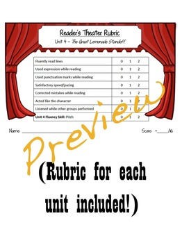 Benchmark Literacy Reader's Theater Tool Kit - Grade 3