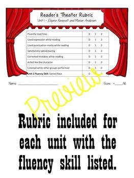 Benchmark Literacy Reader's Theater Tool Kit - Grade 4