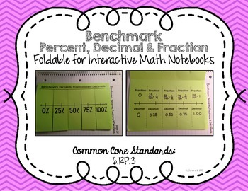 Benchmark Percent, Decimal and Fraction Foldable