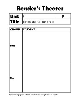 Benchmark Reader's Theater Grouping/Casting Guide Kindergarten