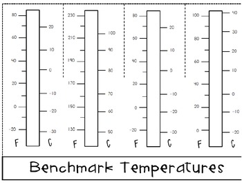 Benchmark Temperature Foldable