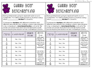 Benchmarking Fractions Using Gummy Bears