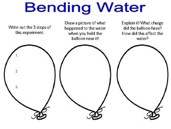 Bending Water Experiment Lab