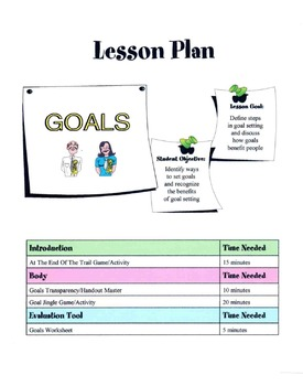 Benefits Of Setting Goals Lesson