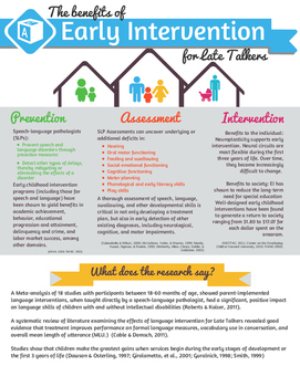 Benefits of Early Intervention Handout (No Logo)