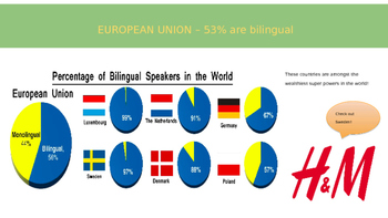 Benefits of being Bilingual.