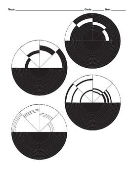 Benham Discs Experiment