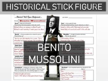 Benito Mussolini Historical Stick Figure (Mini-biography)