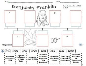 Benjamin Franklin Activities