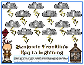 Benjamin Franklin Bundle