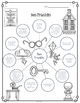 Benjamin Franklin Diagram & Comprehension Questions