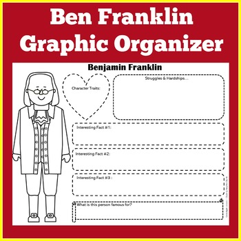 Benjamin Franklin Poster | Benjamin Franklin Biography | Ben Franklin Activity