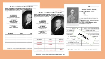 Benjamin Franklin:  Two Activities Featuring Application and Analysis