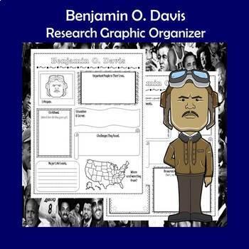 Benjamin O. Davis Biography Research Graphic Organizer
