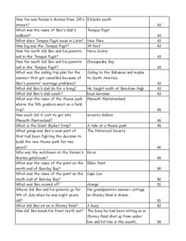 Benjamin Pratt & the Keepers of the School Quiz