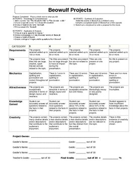 Beowulf: A New Telling project menu RUBRIC