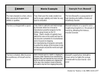 Beowulf Card Sort