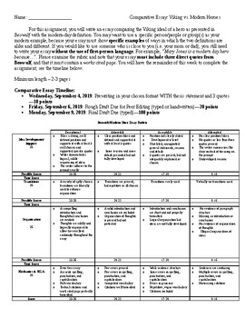 Beowulf Comparative Essay Rubric/Peer Editing
