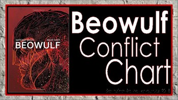 Beowulf: Conflict Chart