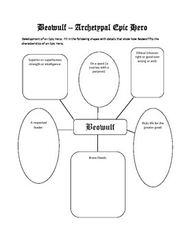 beowulf epic hero chart by matthew and jennifer howe tpt beowulf epic hero chart