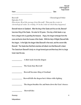 Beowulf Episodes - Summaries and Chronological Order