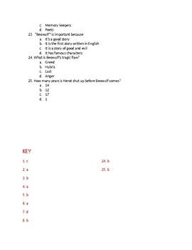 Beowulf Exam