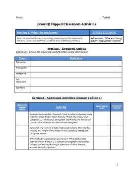 Beowulf- Flipped Classroom Activities (Unit Plan- Raffel Translation)