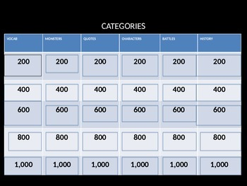 Beowulf Jeopardy! Review Game Power Point
