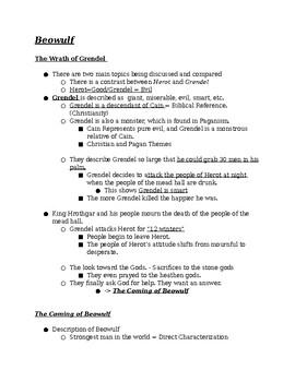 Beowulf Notes(for Burton Raffel translation)