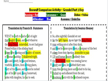Beowulf Oral Tradition Comparison Unit