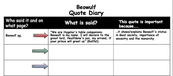 Beowulf Quote Diary