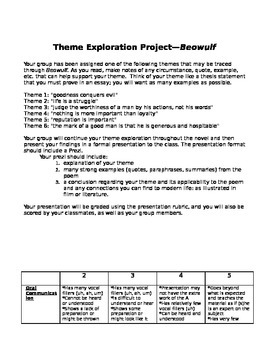 Beowulf Theme Exploration Project