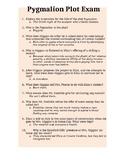 Bernard Shaw's Pygmalion Plot Quiz / Exam
