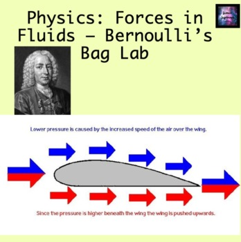 Forces in Fluids: Bernoulli's Bag Lab