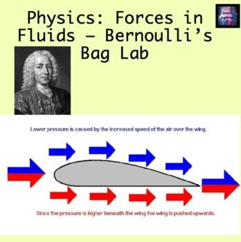 Forces in Fluids: Bernoulli's Bag Lab