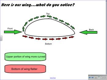 Bernoulli's Principle and Lift