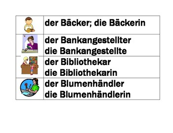 Berufe (Professions in German) word wall