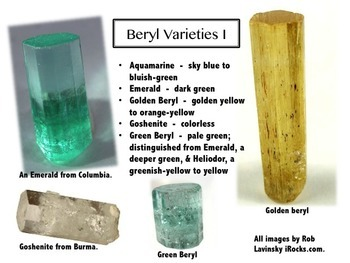 Rocks and Minerals - Beryl: Emerald PowerPoint & Study Guide