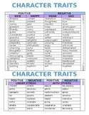 Best Character Traits Help Sheet Ever