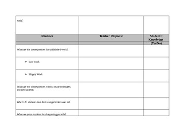 Best Classroom Routines Chart