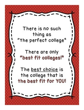 Best Fit College / Choosing A College Poster for School Counseling Offices