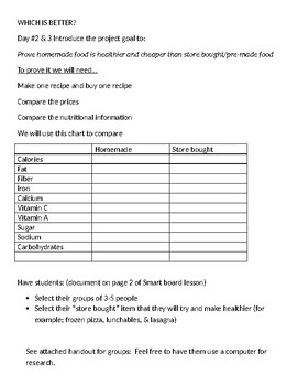 Best Health Food Project