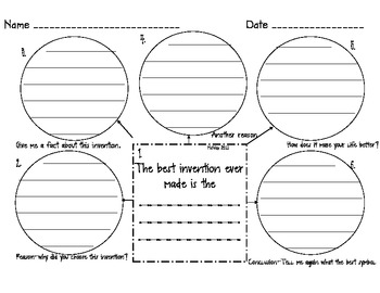 Best Invention persuasive writing graphic organizer