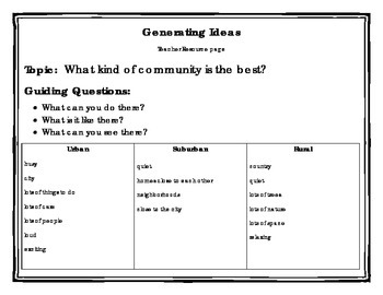 Best Kind of Community Opinion / Tell Why / Argumentative Writing Packet
