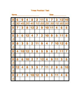 Best Multiplication Practice Numbers 1-12