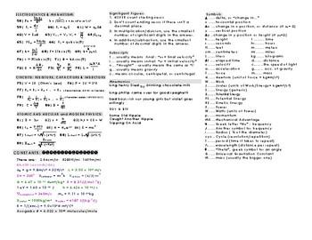 Best Physics Equations / Physics Formulas!