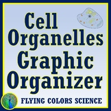 Cell Organelle Graphic Organizer Worksheet Middle School NGSS MS-LS1-1 MS-LS1-2