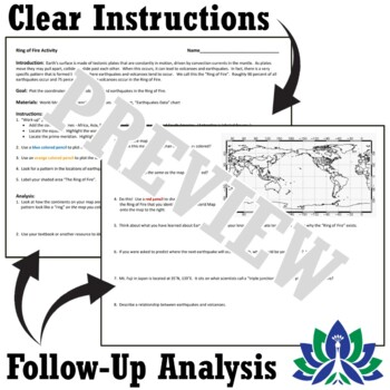 Best Seller!  Plot the Ring of Fire - Clear and Simple NGSS  MS-ESS2-1 MS-ESS3-2